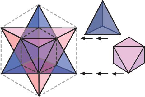 La Scienza dell'Uno, Capitolo 14: Yoga Vedico, Seth e Cosmologia Multidimensionale (Parte 3) 3